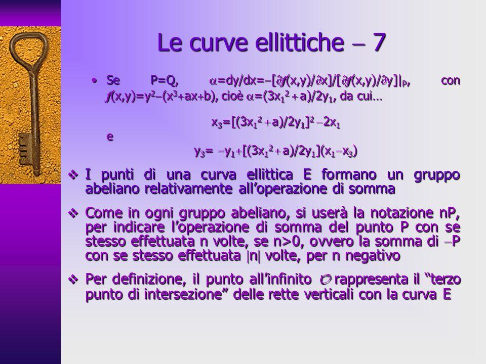 Le curve ellittiche  7 Se P=Q, =dy/dx=[f(x,y)/x]/[f(x,y)/y]|P, con f(x,y)=y2(x3axb), cioè =(3x12  a)/2y1, da cui…
